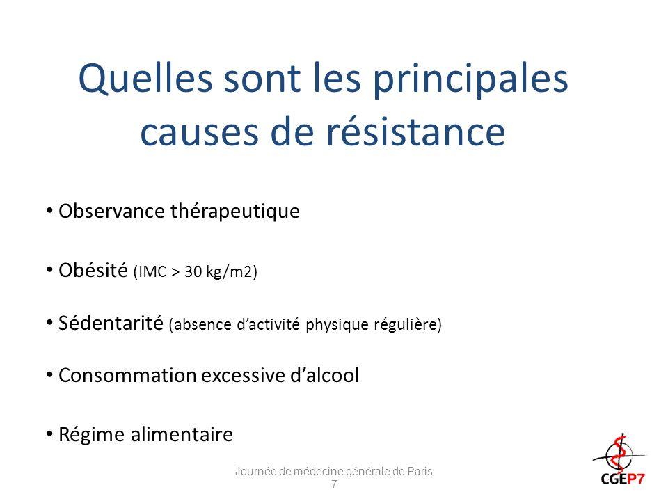 Quelles sont les principales causes de résistance