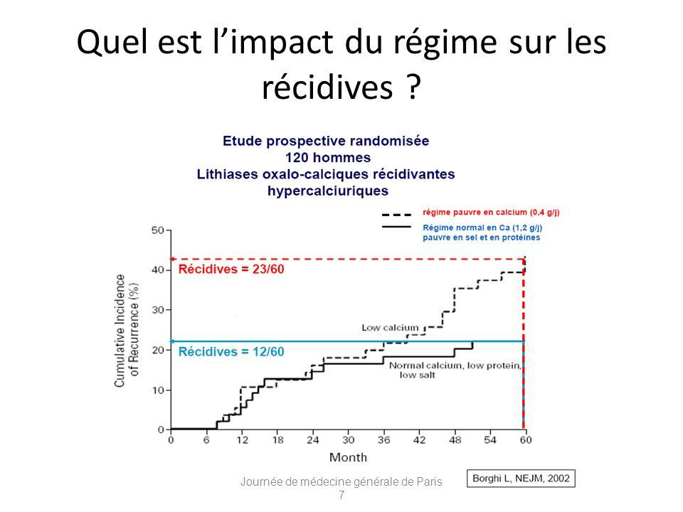 Quel est l'impact du régime sur les récidives