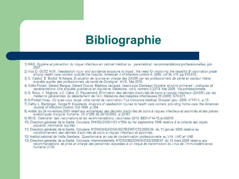 Bibliographie 1) HAS, Hygiène et prévention du risque infectieux en cabinet médical ou paramédical, recommandations professionnelles, juin 2007.
