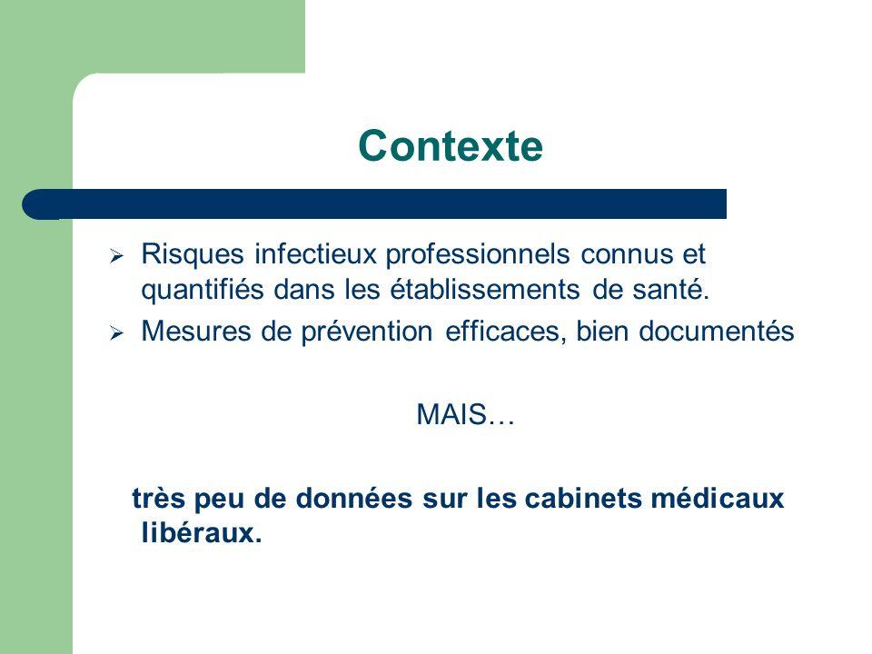 Contexte Risques infectieux professionnels connus et quantifiés dans les établissements de santé. Mesures de prévention efficaces, bien documentés.