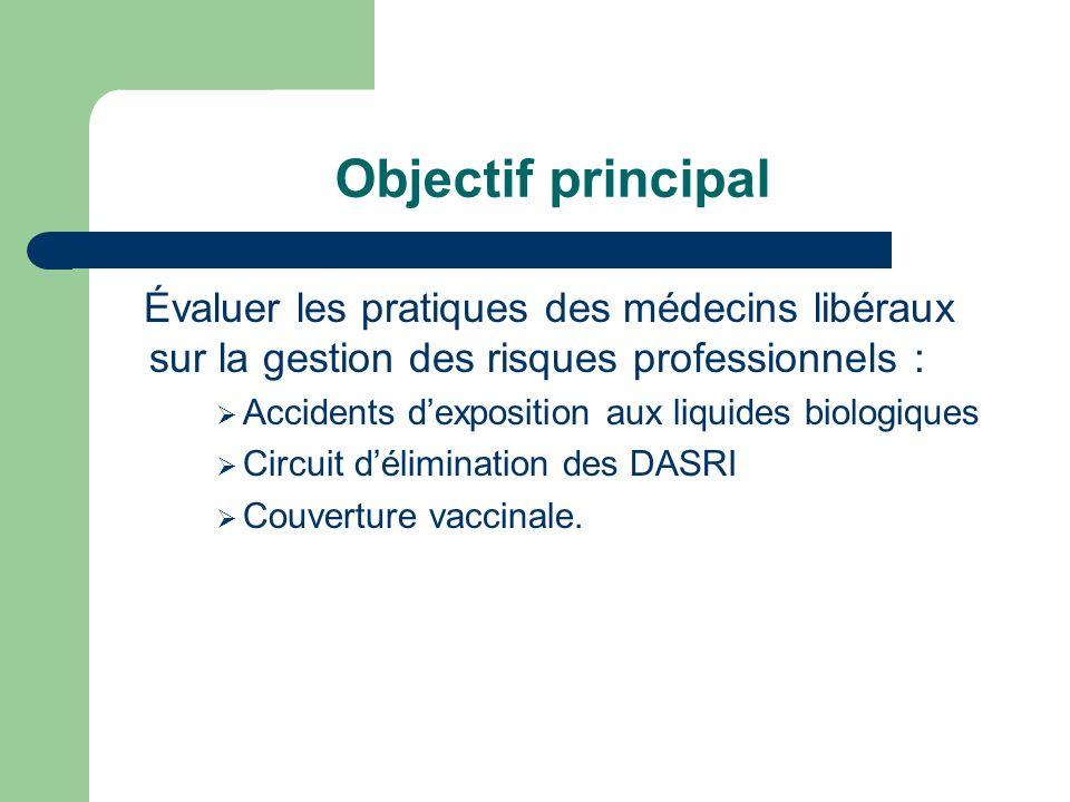 Objectif principal Évaluer les pratiques des médecins libéraux sur la gestion des risques professionnels :