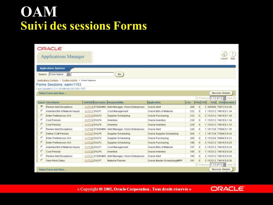 OAM Suivi des sessions Forms