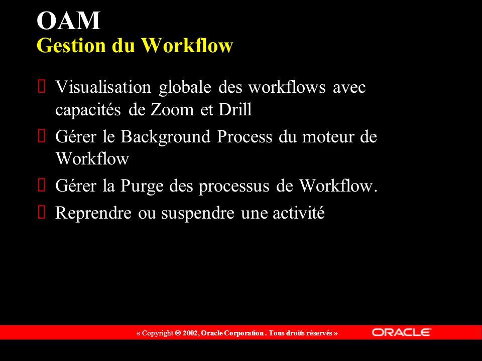 OAM Gestion du Workflow