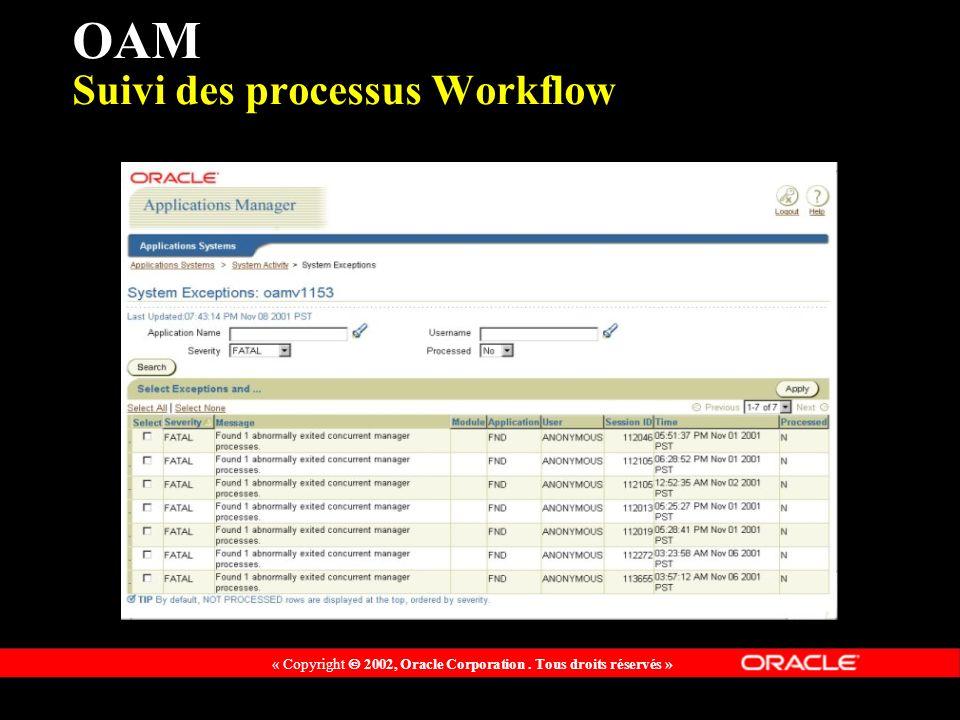 OAM Suivi des processus Workflow