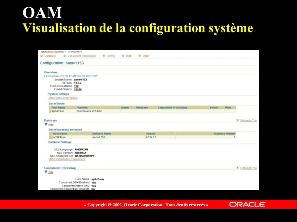 OAM Visualisation de la configuration système