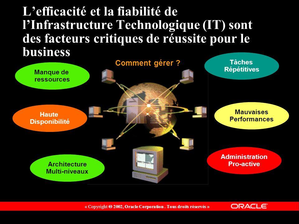 L'efficacité et la fiabilité de l'Infrastructure Technologique (IT) sont des facteurs critiques de réussite pour le business