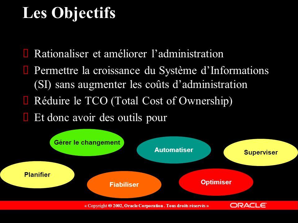 Les Objectifs Rationaliser et améliorer l'administration