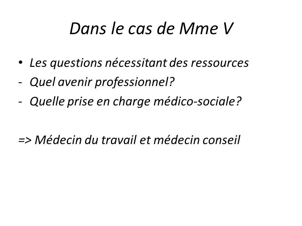 Dans le cas de Mme V Les questions nécessitant des ressources