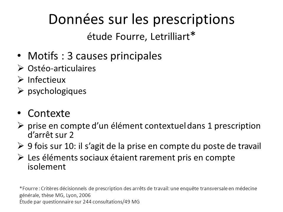 Données sur les prescriptions étude Fourre, Letrilliart*
