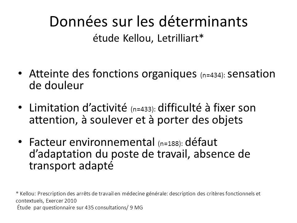 Données sur les déterminants étude Kellou, Letrilliart*