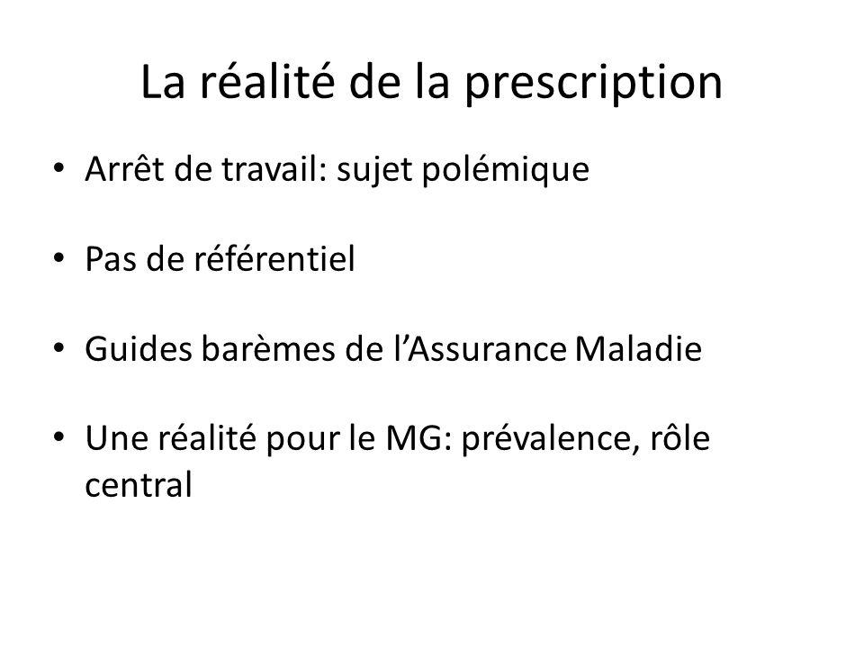 La réalité de la prescription
