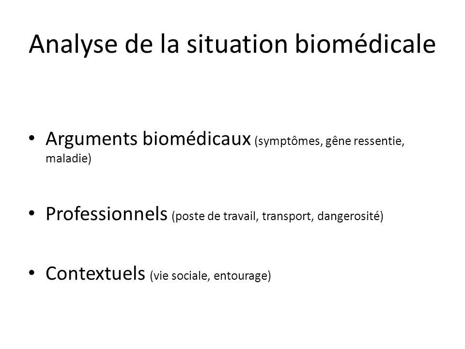 Analyse de la situation biomédicale