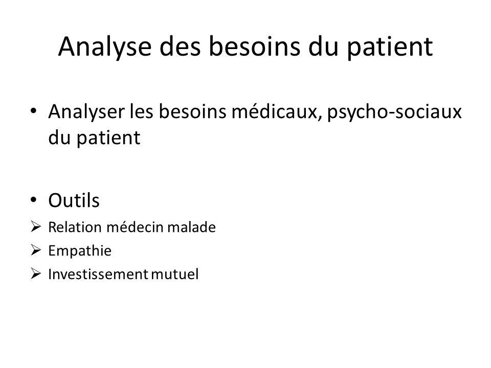 Analyse des besoins du patient