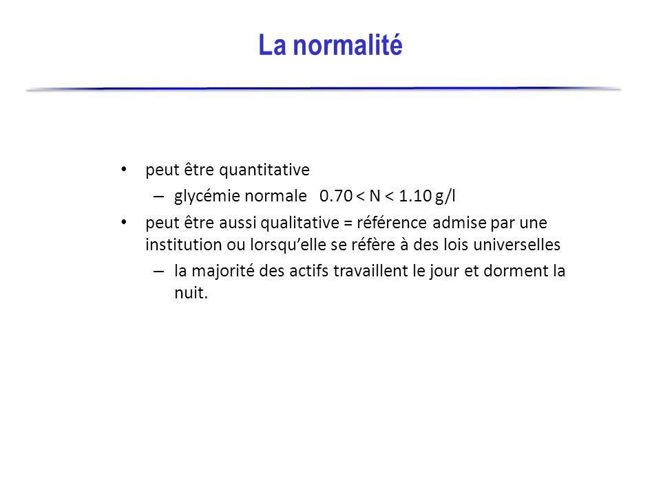 La normalité peut être quantitative