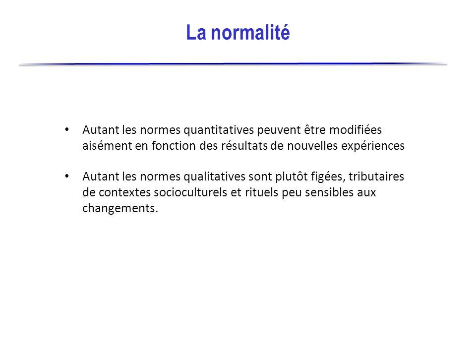 La normalitéAutant les normes quantitatives peuvent être modifiées aisément en fonction des résultats de nouvelles expériences.