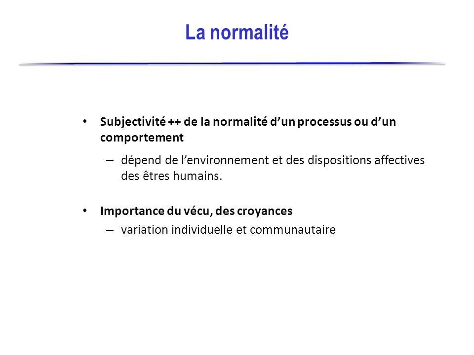 La normalité Subjectivité ++ de la normalité d'un processus ou d'un comportement.