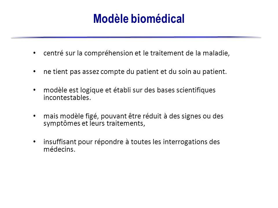 Modèle biomédical centré sur la compréhension et le traitement de la maladie, ne tient pas assez compte du patient et du soin au patient.