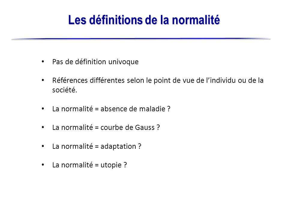 Les définitions de la normalité