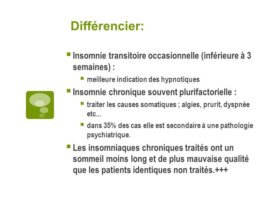 Différencier: Insomnie transitoire occasionnelle (inférieure à 3 semaines) : meilleure indication des hypnotiques.