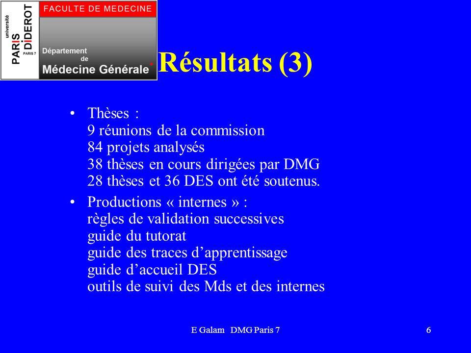 Résultats (3) Thèses : 9 réunions de la commission 84 projets analysés 38 thèses en cours dirigées par DMG 28 thèses et 36 DES ont été soutenus.