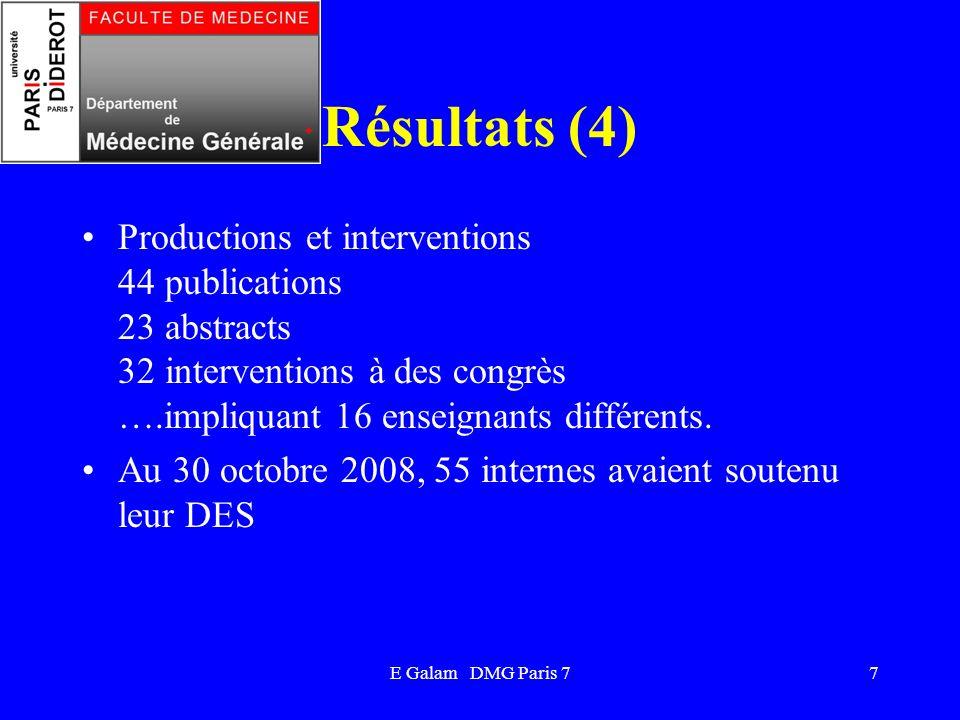 Résultats (4) Productions et interventions 44 publications 23 abstracts 32 interventions à des congrès ….impliquant 16 enseignants différents.
