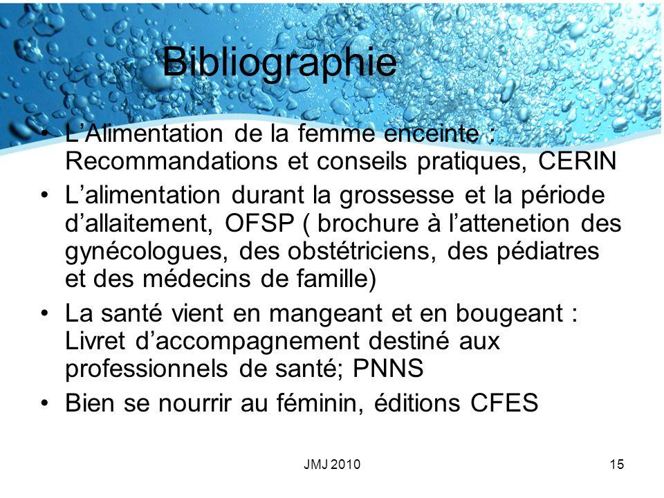 Bibliographie L'Alimentation de la femme enceinte : Recommandations et conseils pratiques, CERIN.