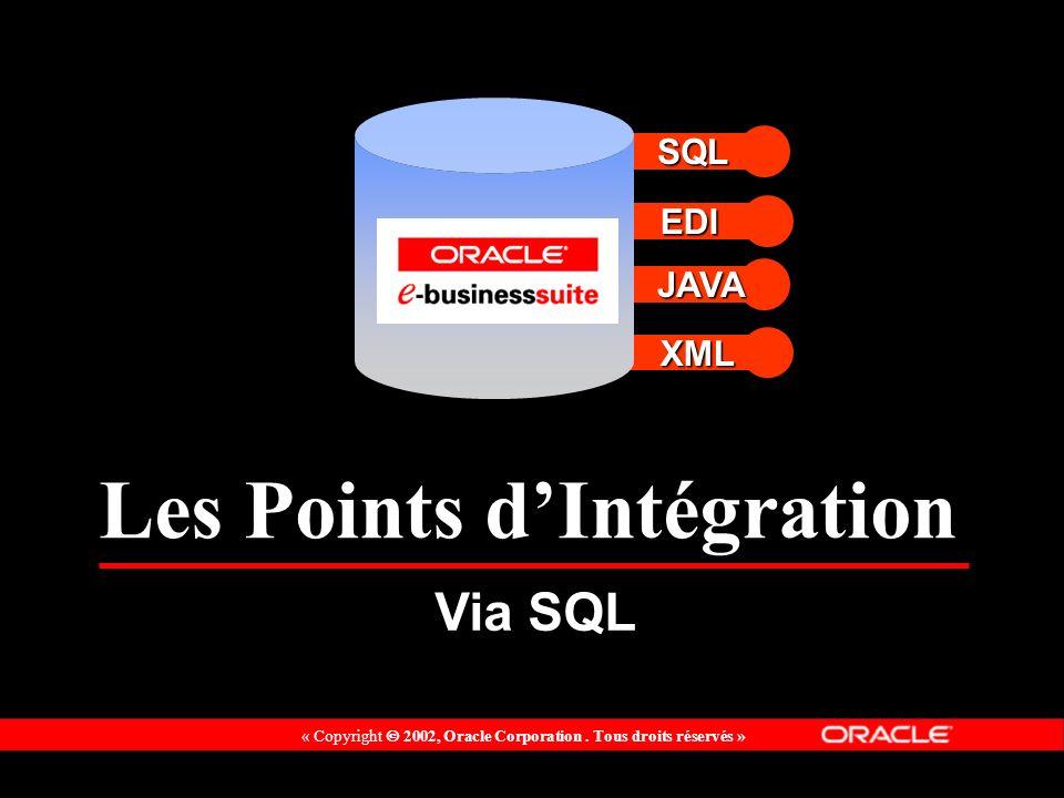 Les Points d'Intégration