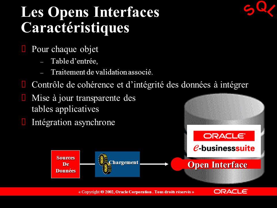Les Opens Interfaces Caractéristiques