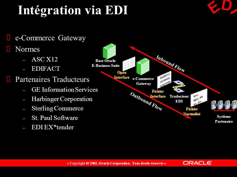 Intégration via EDI EDI e-Commerce Gateway Normes