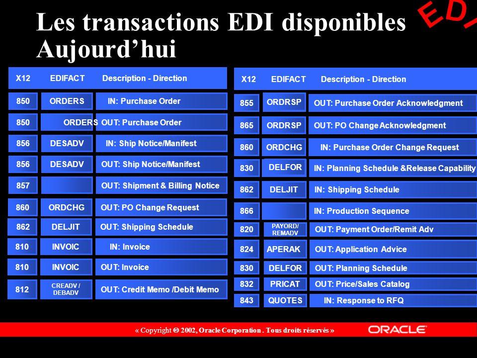 Les transactions EDI disponibles Aujourd'hui