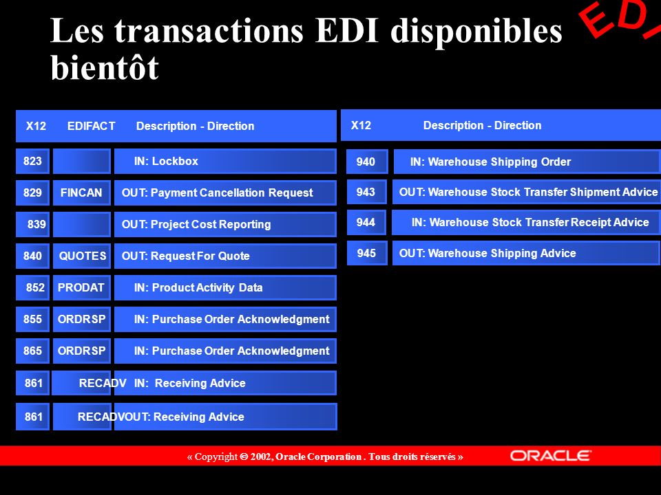 Les transactions EDI disponibles bientôt