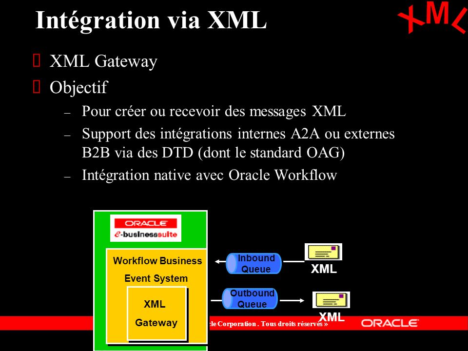 Intégration via XML XML XML Gateway Objectif