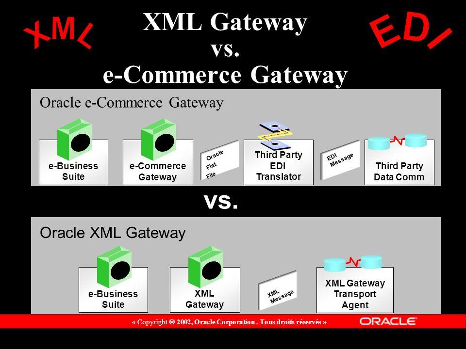 XML Gateway vs. e-Commerce Gateway