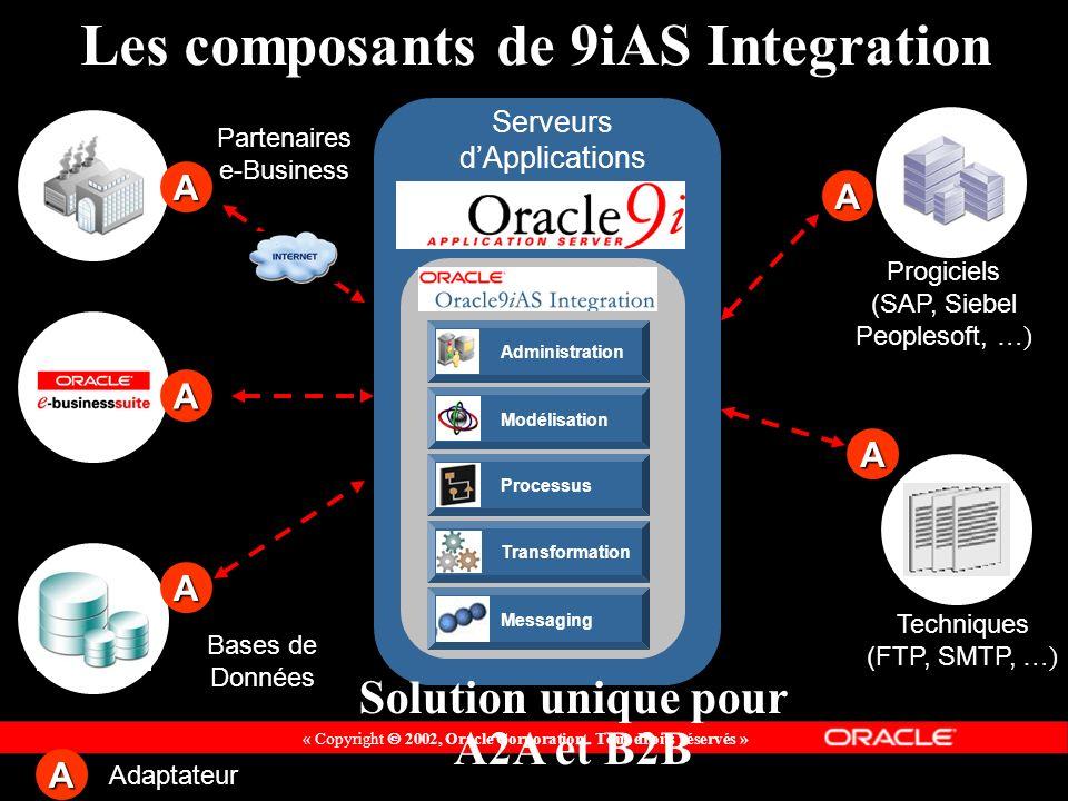 Les composants de 9iAS Integration