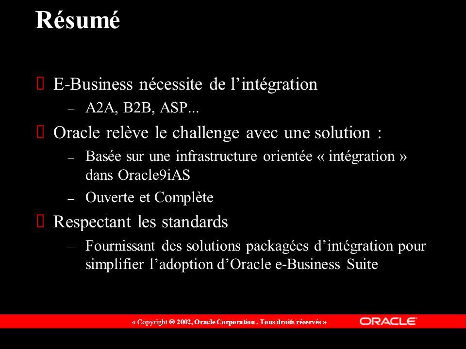 Résumé E-Business nécessite de l'intégration