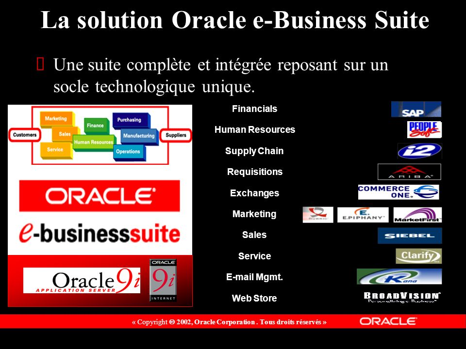 La solution Oracle e-Business Suite
