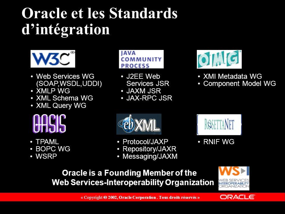 Oracle et les Standards d'intégration