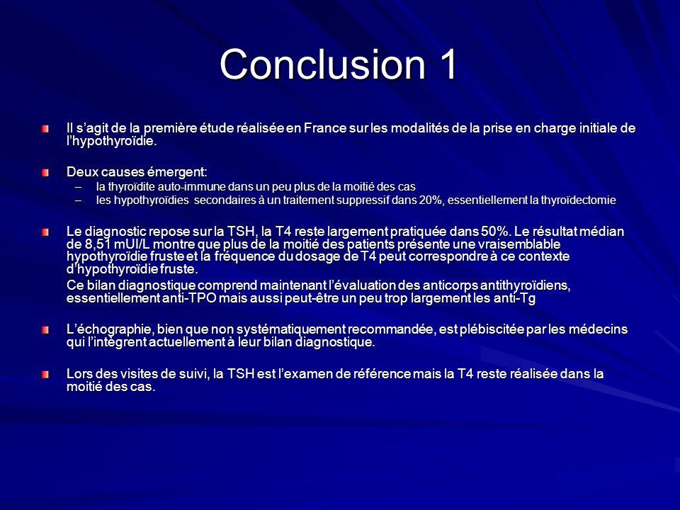 Conclusion 1 Il s'agit de la première étude réalisée en France sur les modalités de la prise en charge initiale de l'hypothyroïdie.