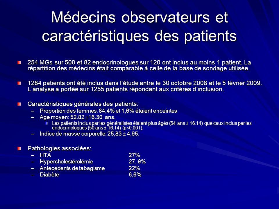 Médecins observateurs et caractéristiques des patients