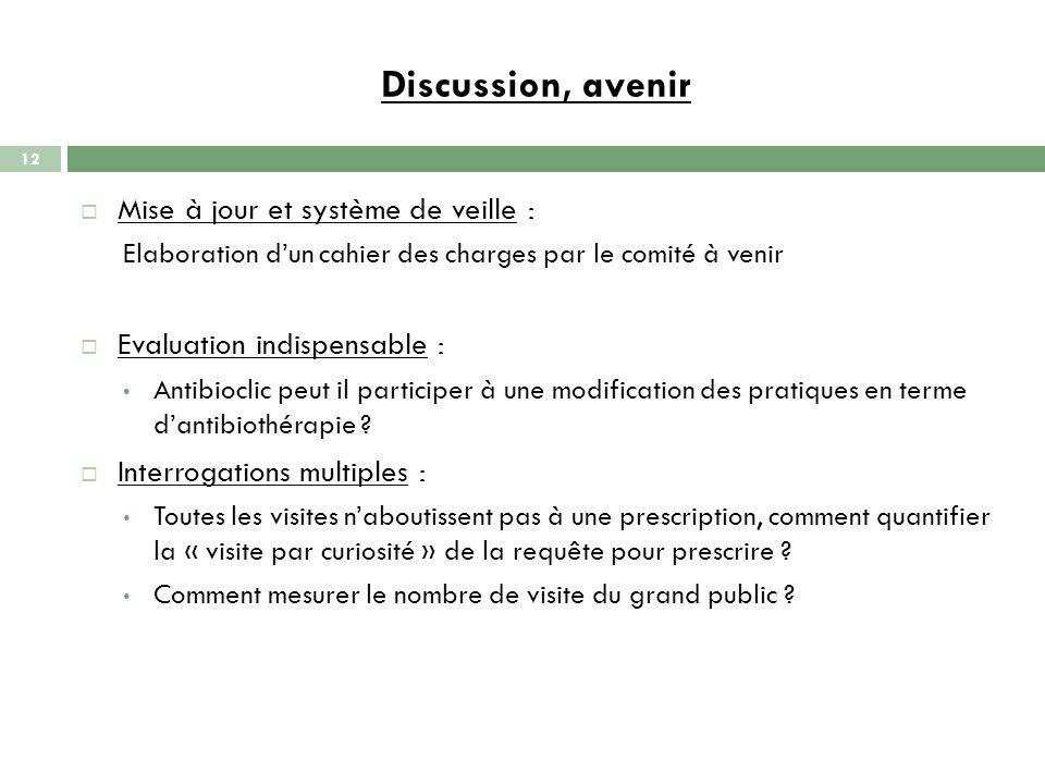 Discussion, avenir Mise à jour et système de veille :