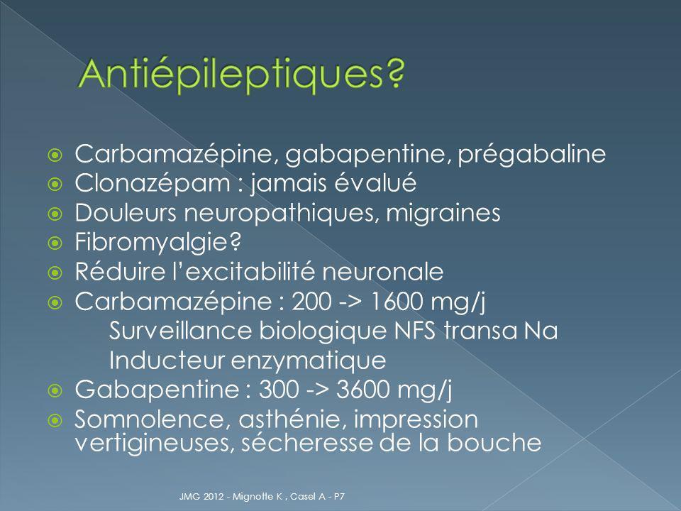 Antiépileptiques Carbamazépine, gabapentine, prégabaline