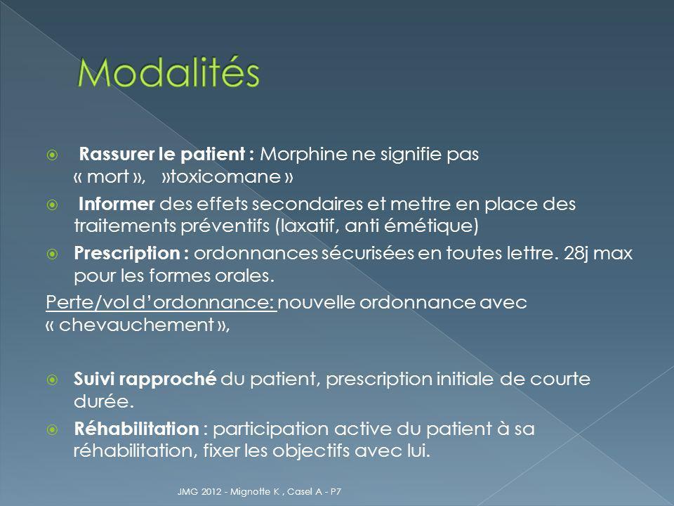Modalités Rassurer le patient : Morphine ne signifie pas « mort », »toxicomane »