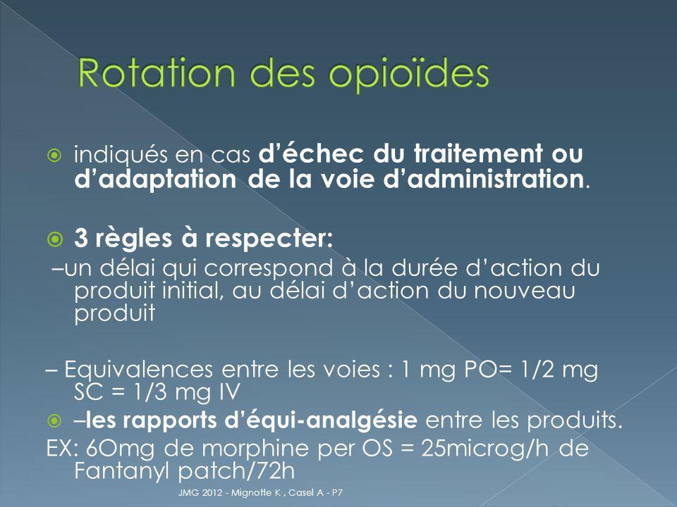 Rotation des opioïdes 3 règles à respecter: