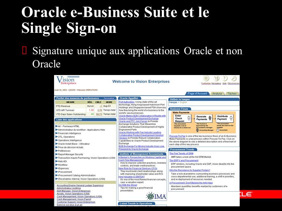 Oracle e-Business Suite et le Single Sign-on