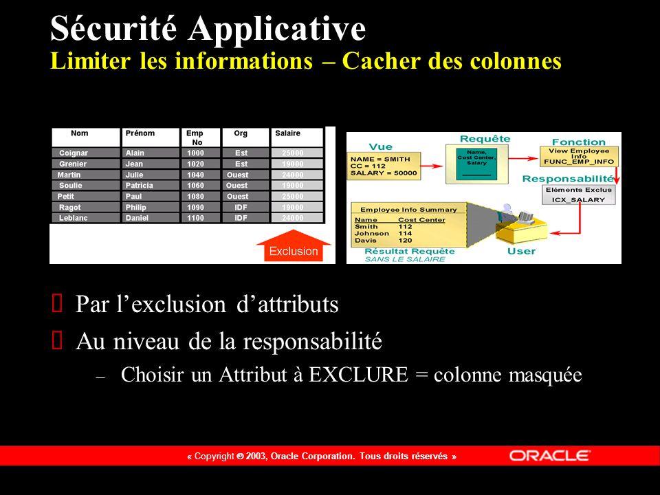 Sécurité Applicative Limiter les informations – Cacher des colonnes