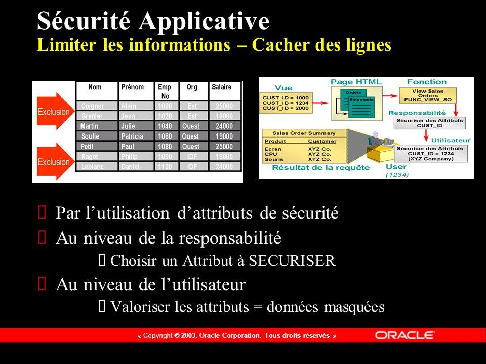 Sécurité Applicative Limiter les informations – Cacher des lignes