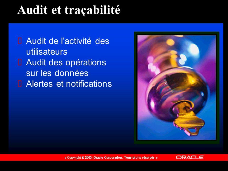 Audit et traçabilité Audit de l'activité des utilisateurs