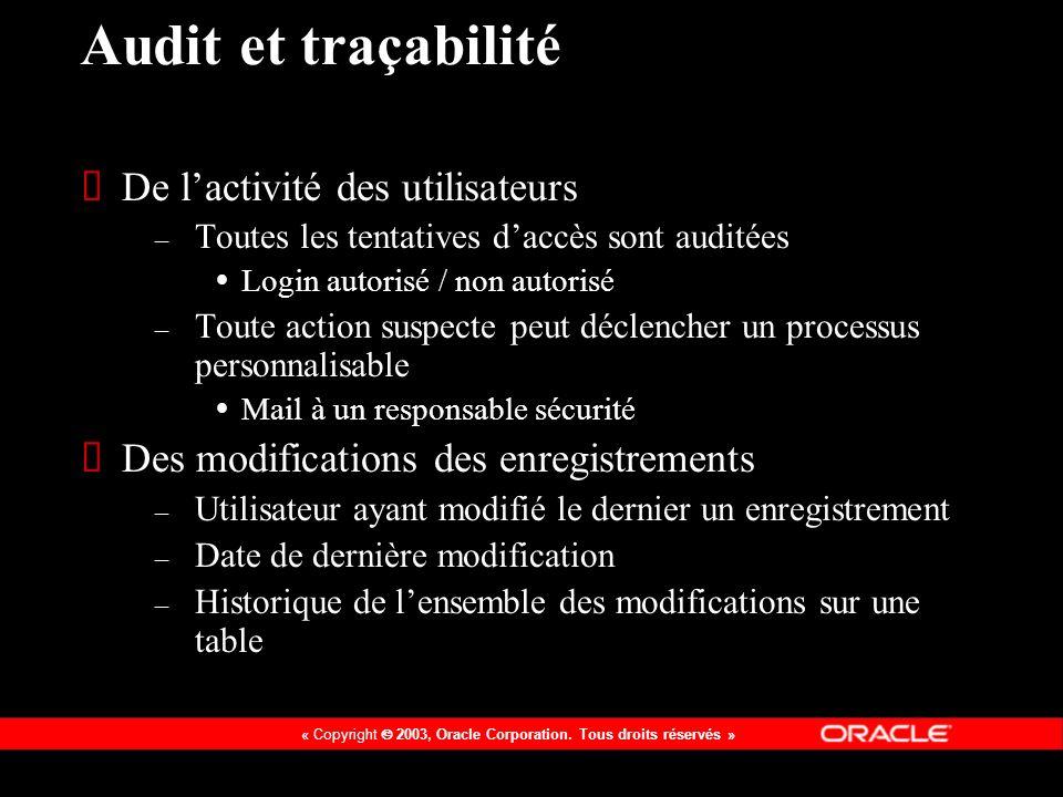 Audit et traçabilité De l'activité des utilisateurs
