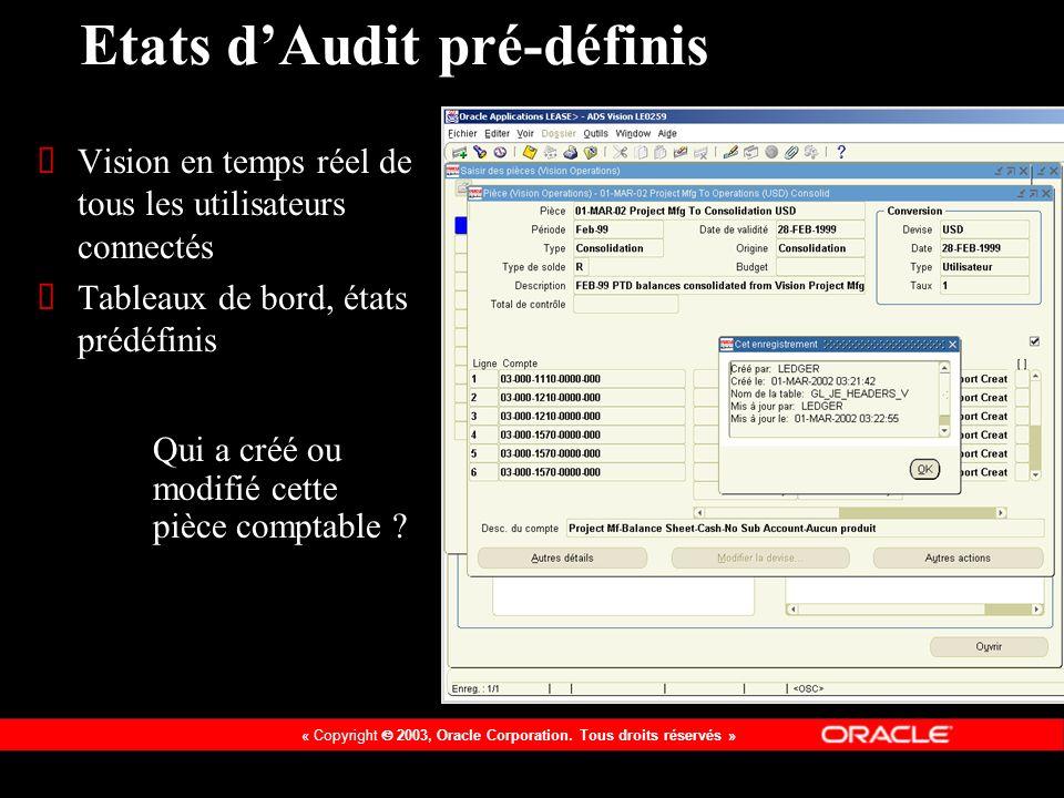 Etats d'Audit pré-définis