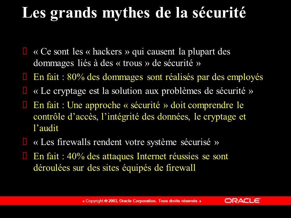 Les grands mythes de la sécurité